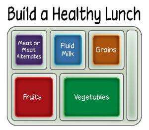 OCT. Build a healthy lunch